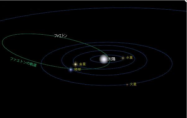 ふたご座流星群 2016 ツアー 母天体